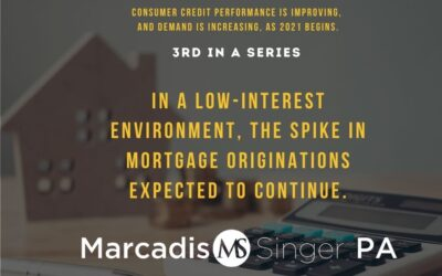 The spike in Mortgage Originations Expected to Continue – 3rd In A Series