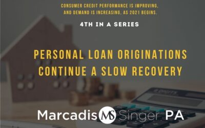 Personal Loan Originations Continue a Slow Recovery – 4th in a Series